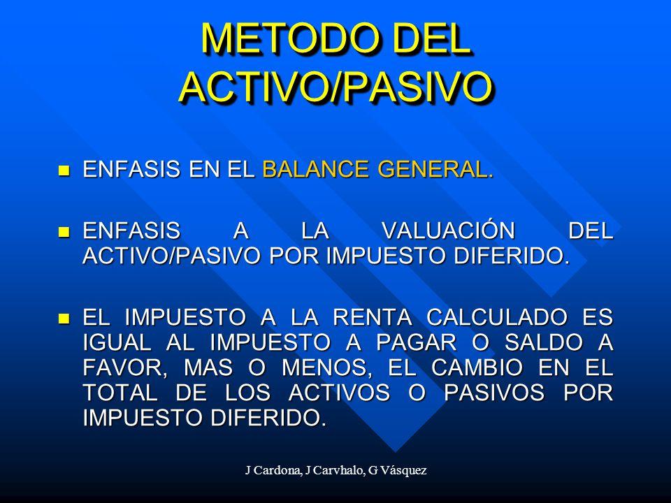 J Cardona, J Carvhalo, G Vásquez METODO DEL ACTIVO/PASIVO ENFASIS EN EL BALANCE GENERAL. ENFASIS EN EL BALANCE GENERAL. ENFASIS A LA VALUACIÓN DEL ACT