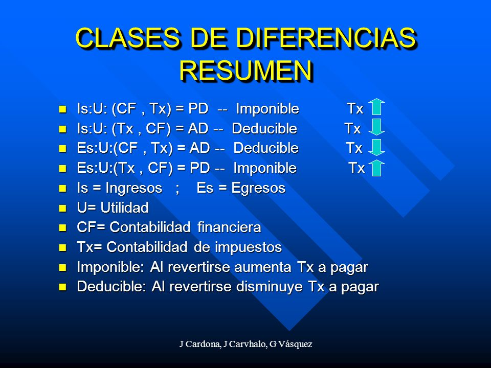 J Cardona, J Carvhalo, G Vásquez Is:U: (CF, Tx) = PD -- Imponible Tx Is:U: (CF, Tx) = PD -- Imponible Tx Is:U: (Tx, CF) = AD -- Deducible Tx Is:U: (Tx