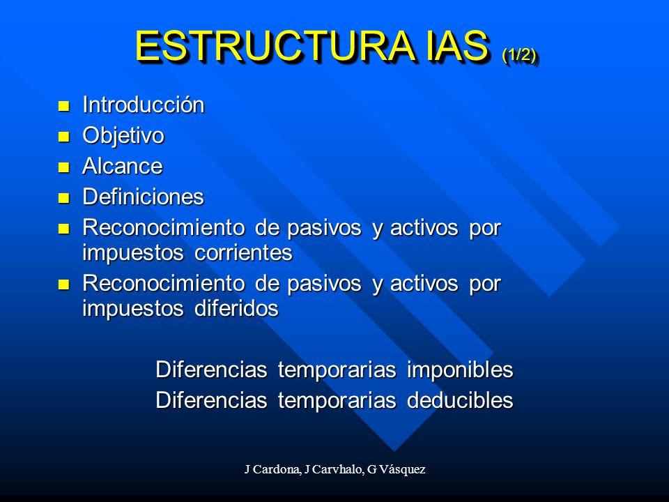 J Cardona, J Carvhalo, G Vásquez ESTRUCTURA IAS (1/2) Introducción Introducción Objetivo Objetivo Alcance Alcance Definiciones Definiciones Reconocimi