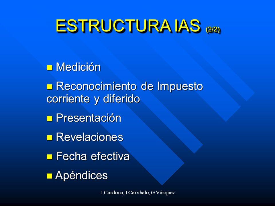 J Cardona, J Carvhalo, G Vásquez Medición Medición Reconocimiento de Impuesto corriente y diferido Reconocimiento de Impuesto corriente y diferido Pre