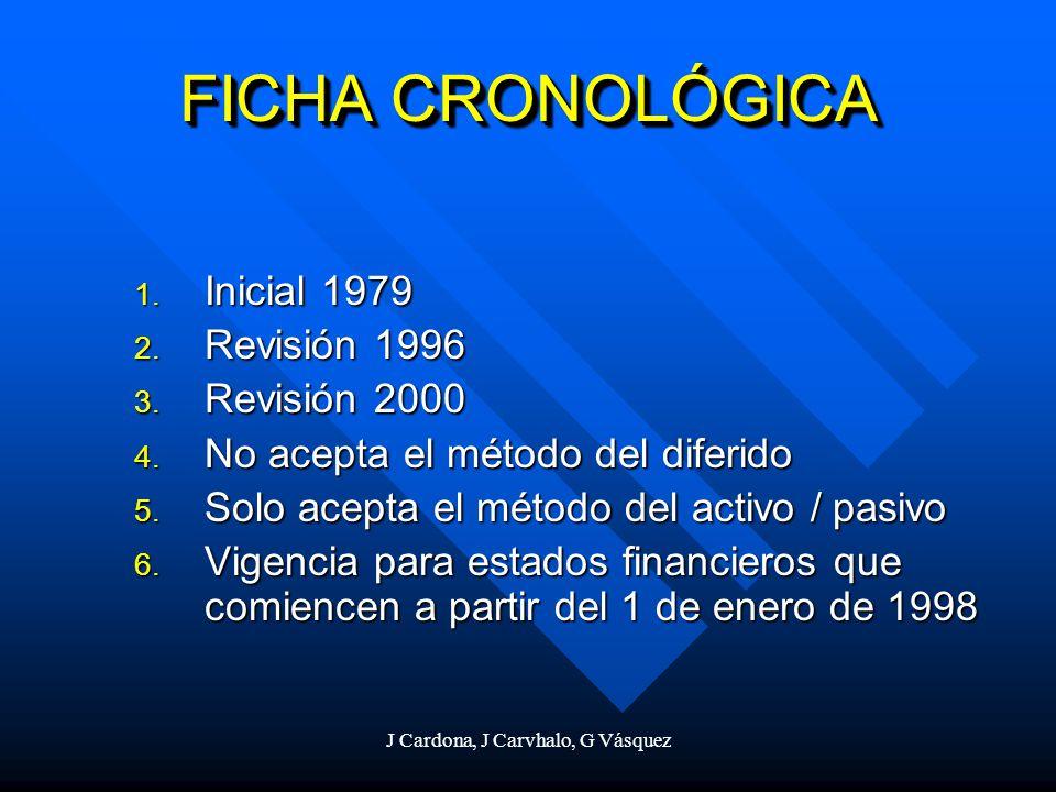 J Cardona, J Carvhalo, G Vásquez FICHA CRONOLÓGICA 1. Inicial 1979 2. Revisión 1996 3. Revisión 2000 4. No acepta el método del diferido 5. Solo acept