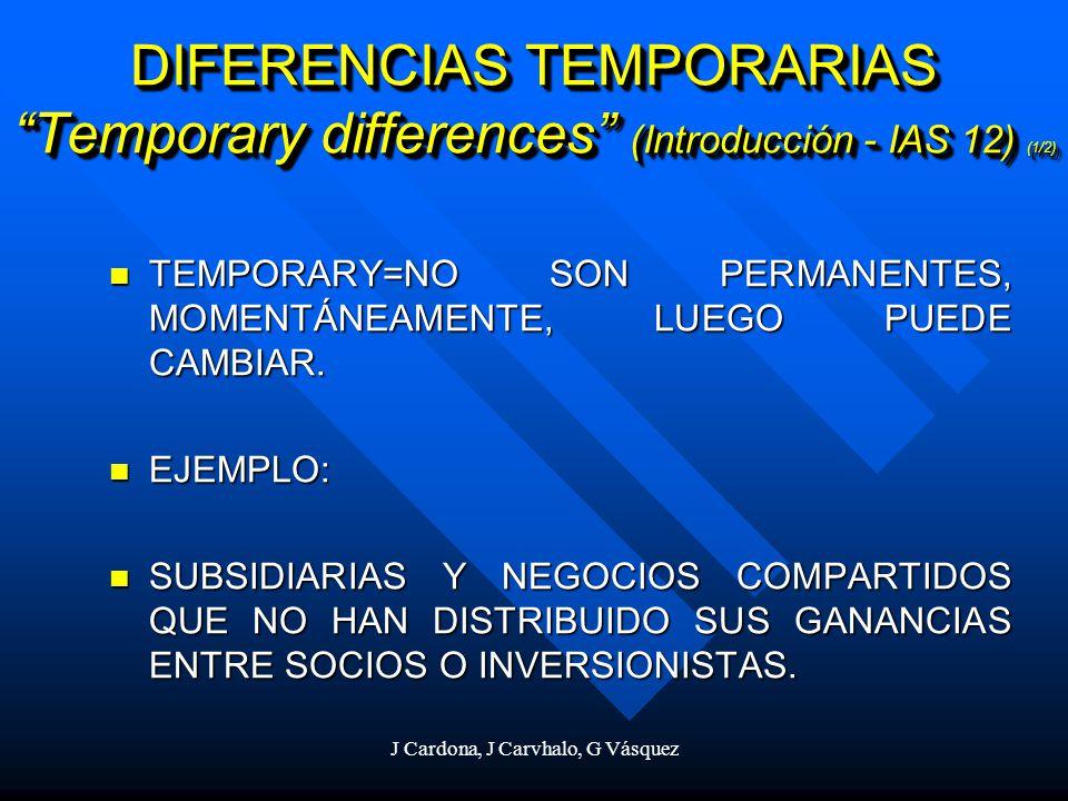J Cardona, J Carvhalo, G Vásquez TEMPORARY=NO SON PERMANENTES, MOMENTÁNEAMENTE, LUEGO PUEDE CAMBIAR. TEMPORARY=NO SON PERMANENTES, MOMENTÁNEAMENTE, LU