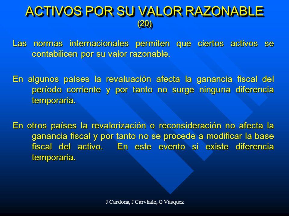 J Cardona, J Carvhalo, G Vásquez ACTIVOS POR SU VALOR RAZONABLE (20) Las normas internacionales permiten que ciertos activos se contabilicen por su va