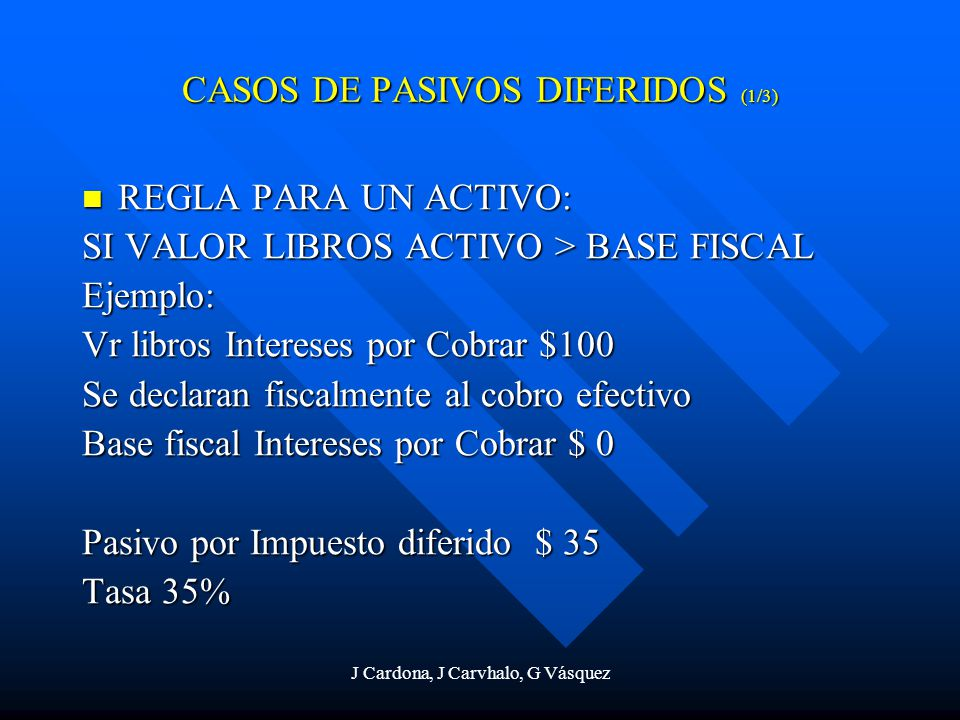 J Cardona, J Carvhalo, G Vásquez CASOS DE PASIVOS DIFERIDOS (1/3) REGLA PARA UN ACTIVO: REGLA PARA UN ACTIVO: SI VALOR LIBROS ACTIVO > BASE FISCAL Eje