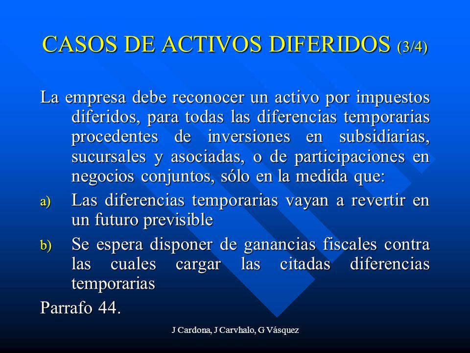 J Cardona, J Carvhalo, G Vásquez La empresa debe reconocer un activo por impuestos diferidos, para todas las diferencias temporarias procedentes de in