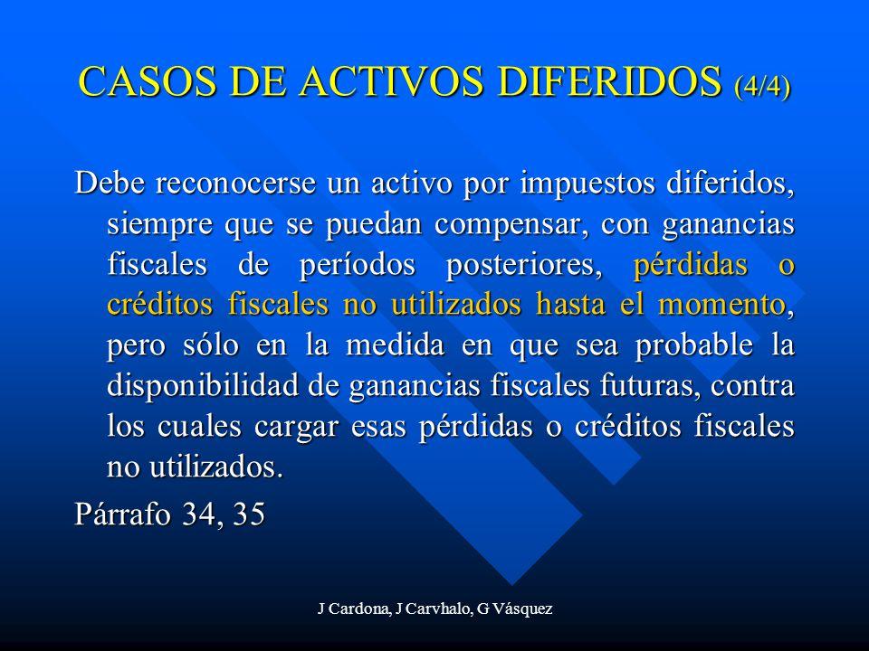J Cardona, J Carvhalo, G Vásquez Debe reconocerse un activo por impuestos diferidos, siempre que se puedan compensar, con ganancias fiscales de períod