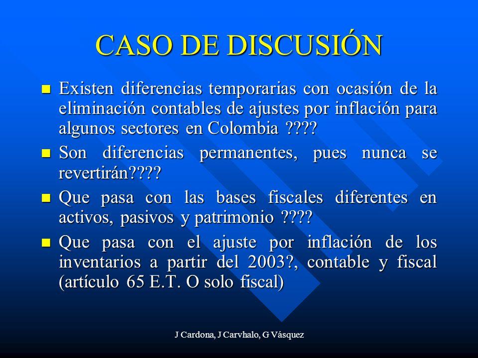 J Cardona, J Carvhalo, G Vásquez CASO DE DISCUSIÓN Existen diferencias temporarias con ocasión de la eliminación contables de ajustes por inflación pa
