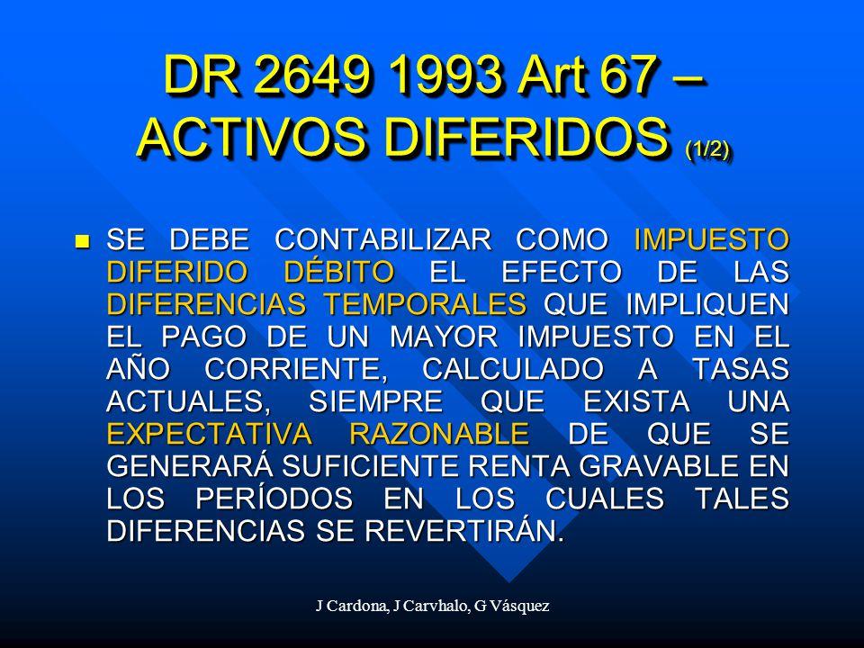 J Cardona, J Carvhalo, G Vásquez DR 2649 1993 Art 67 – ACTIVOS DIFERIDOS (1/2) SE DEBE CONTABILIZAR COMO IMPUESTO DIFERIDO DÉBITO EL EFECTO DE LAS DIF