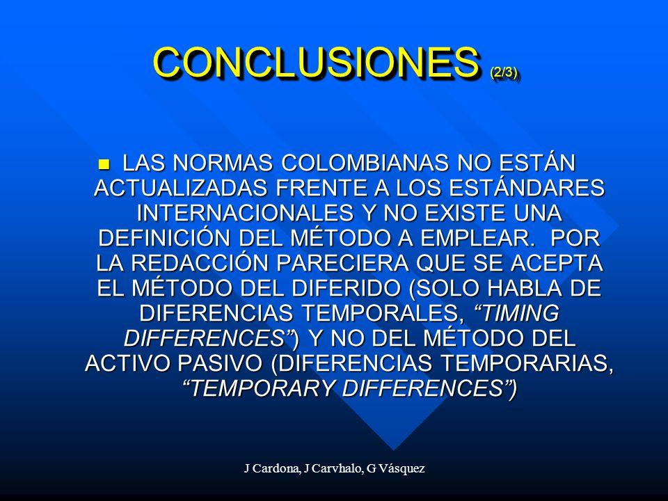 J Cardona, J Carvhalo, G Vásquez CONCLUSIONES (2/3) LAS NORMAS COLOMBIANAS NO ESTÁN ACTUALIZADAS FRENTE A LOS ESTÁNDARES INTERNACIONALES Y NO EXISTE U