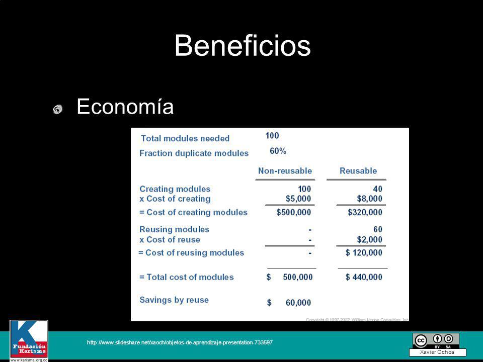 Beneficios Economía http://www.slideshare.net/xaoch/objetos-de-aprendizaje-presentation-733597 Xavier Ochoa