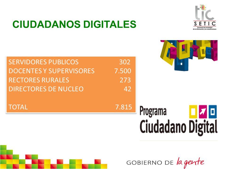 SERVIDORES PUBLICOS 302 DOCENTES Y SUPERVISORES 7.500 RECTORES RURALES 273 DIRECTORES DE NUCLEO 42 TOTAL 7.815 SERVIDORES PUBLICOS 302 DOCENTES Y SUPE