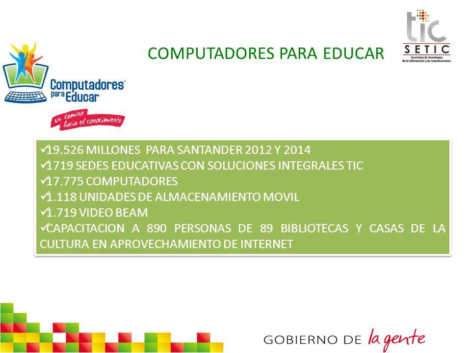 COMPUTADORES PARA EDUCAR 19.526 MILLONES PARA SANTANDER 2012 Y 2014 1719 SEDES EDUCATIVAS CON SOLUCIONES INTEGRALES TIC 17.775 COMPUTADORES 1.118 UNID