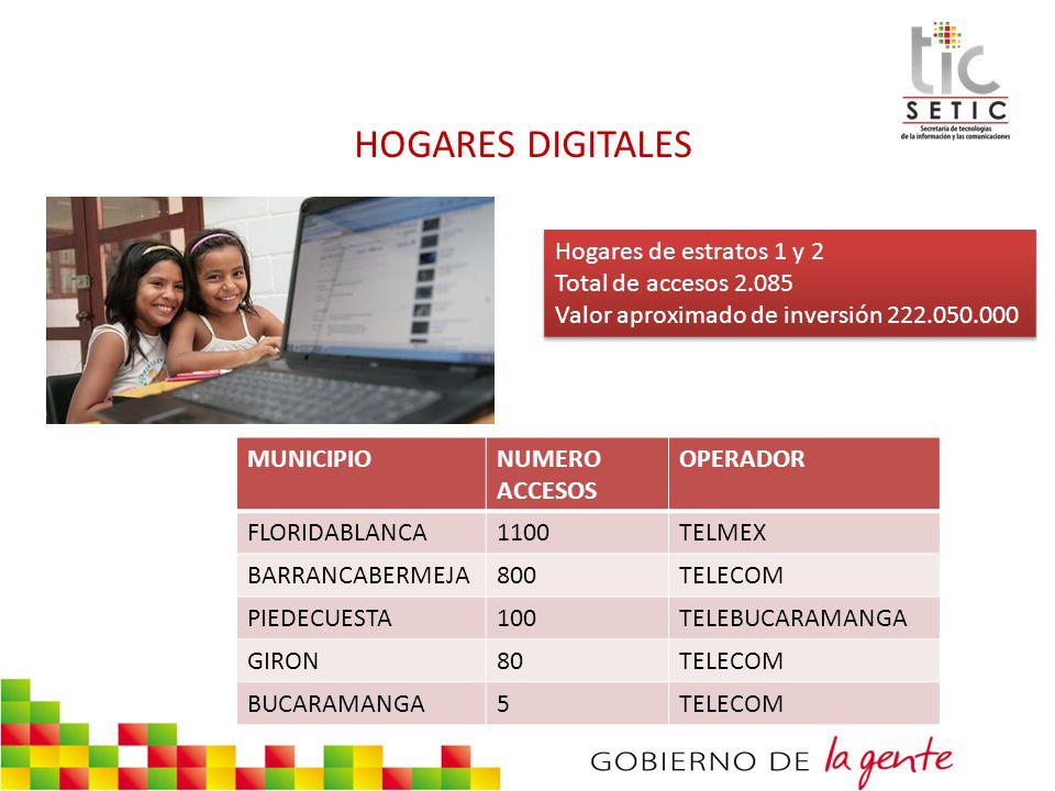 HOGARES DIGITALES Hogares de estratos 1 y 2 Total de accesos 2.085 Valor aproximado de inversión 222.050.000 Hogares de estratos 1 y 2 Total de acceso