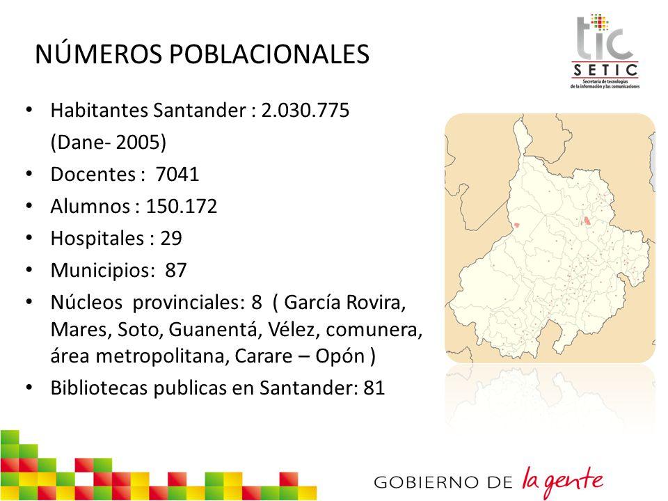 NÚMEROS POBLACIONALES Habitantes Santander : 2.030.775 (Dane- 2005) Docentes : 7041 Alumnos : 150.172 Hospitales : 29 Municipios: 87 Núcleos provincia