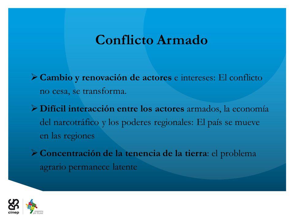 Conflicto Armado Cambio y renovación de actores e intereses: El conflicto no cesa, se transforma. Difícil interacción entre los actores armados, la ec