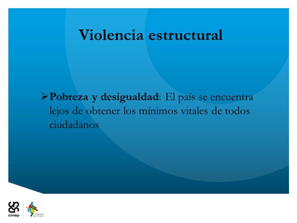 Violencia estructural Pobreza y desigualdad: El país se encuentra lejos de obtener los mínimos vitales de todos ciudadanos