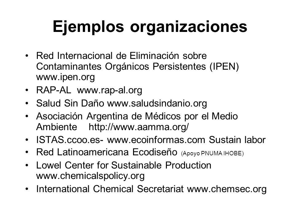 Ejemplos organizaciones Red Internacional de Eliminación sobre Contaminantes Orgánicos Persistentes (IPEN) www.ipen.org RAP-AL www.rap-al.org Salud Si