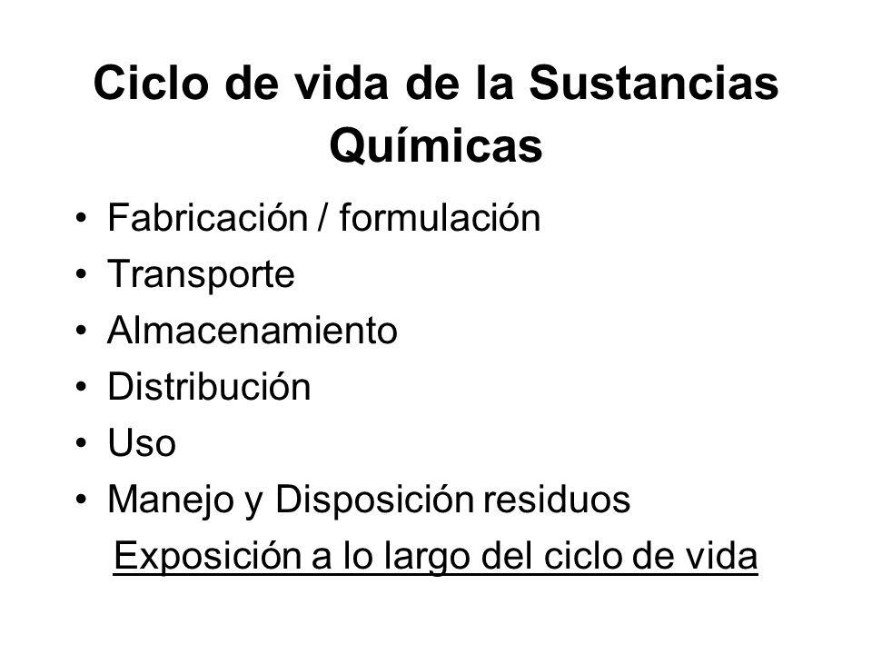 Ciclo de vida de la Sustancias Químicas Fabricación / formulación Transporte Almacenamiento Distribución Uso Manejo y Disposición residuos Exposición