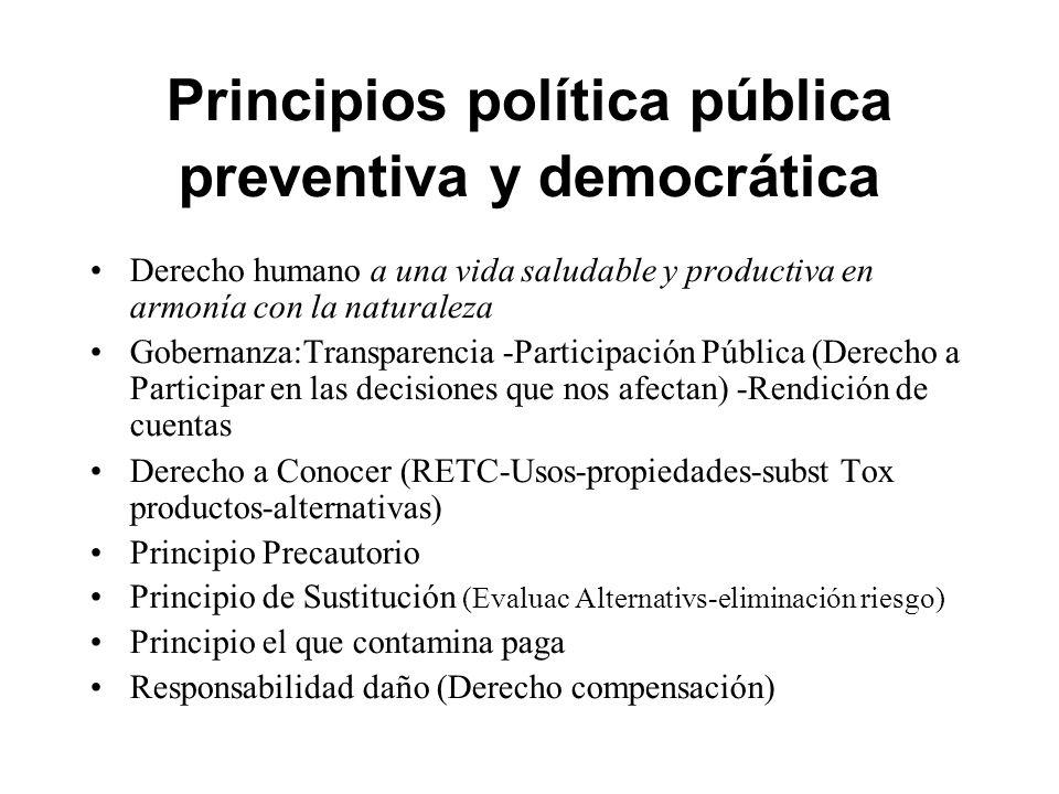 Principios política pública preventiva y democrática Derecho humano a una vida saludable y productiva en armonía con la naturaleza Gobernanza:Transpar