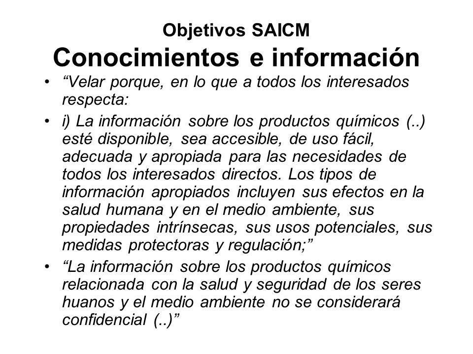 Objetivos SAICM Conocimientos e información Velar porque, en lo que a todos los interesados respecta: i) La información sobre los productos químicos (