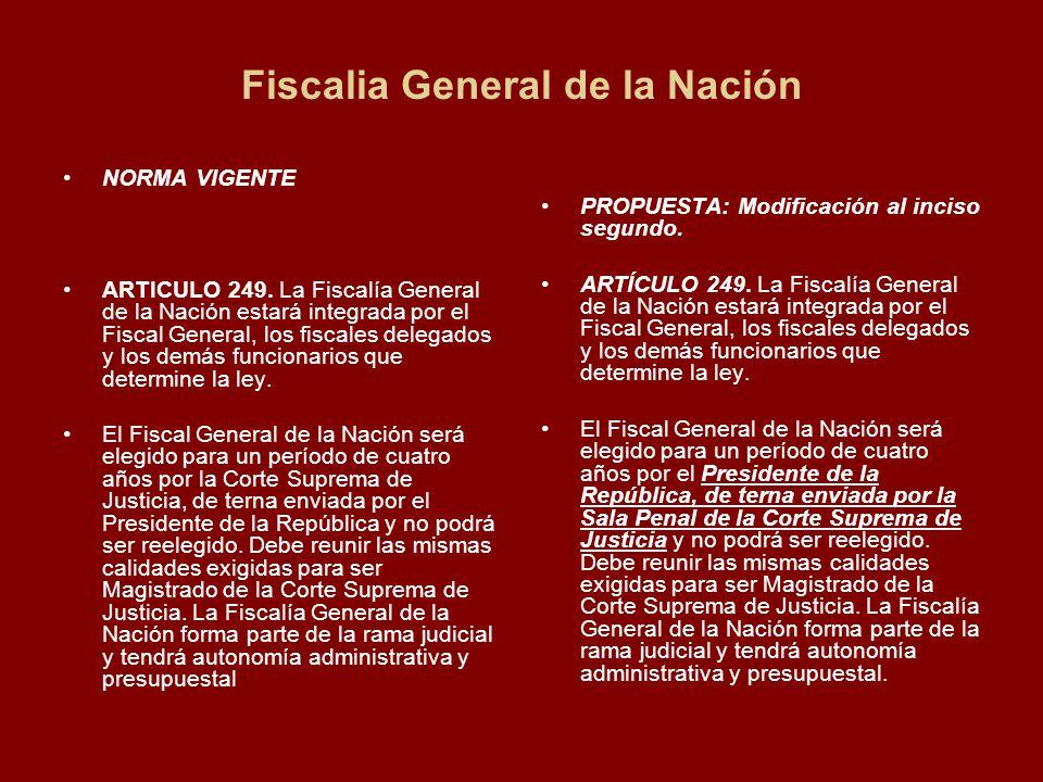 Fiscalia General de la Nación NORMA VIGENTE ARTICULO 249.