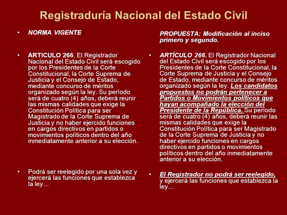 Registraduría Nacional del Estado Civil NORMA VIGENTE ARTICULO 266.