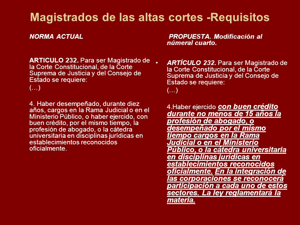 Magistrados de las altas cortes -Requisitos NORMA ACTUAL ARTICULO 232.