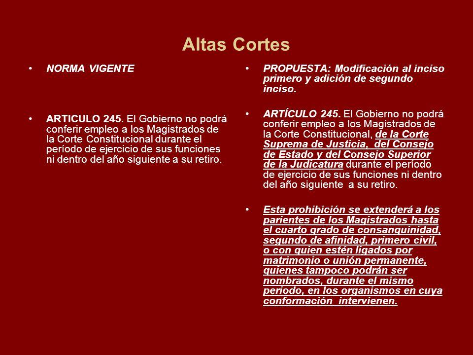 Altas Cortes NORMA VIGENTE ARTICULO 245.