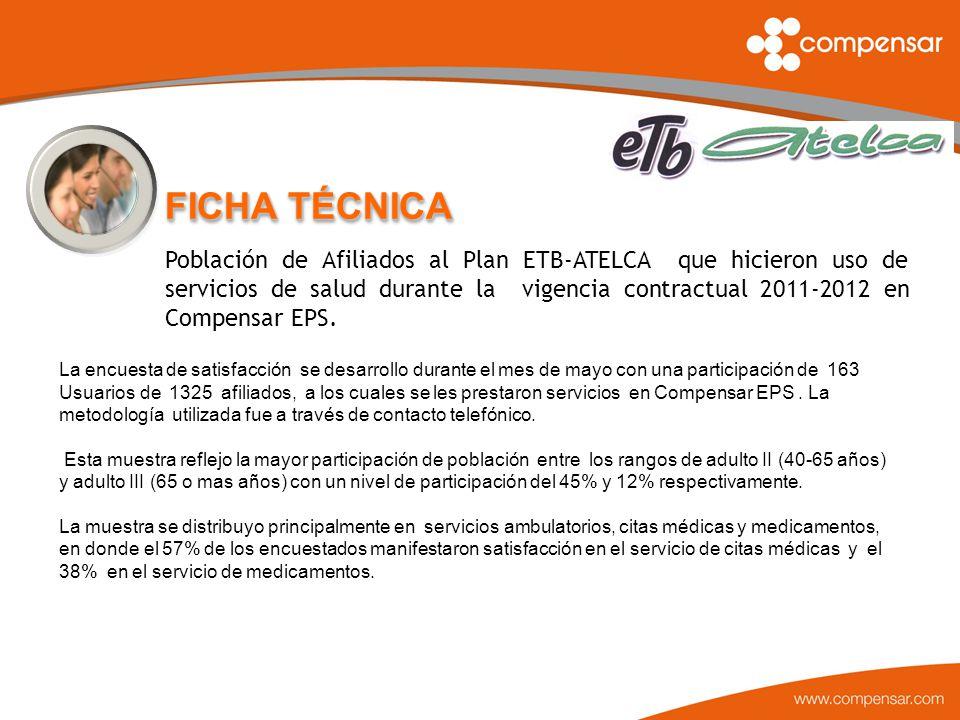 FICHA TÉCNICA Población de Afiliados al Plan ETB-ATELCA que hicieron uso de servicios de salud durante la vigencia contractual 2011-2012 en Compensar