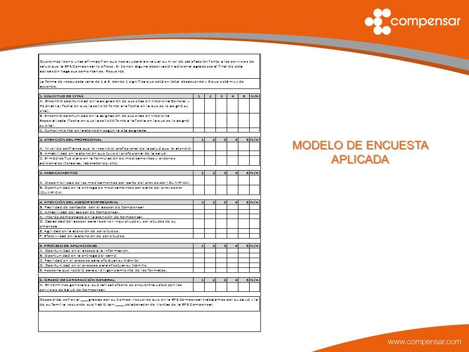 MODELO DE ENCUESTA APLICADA