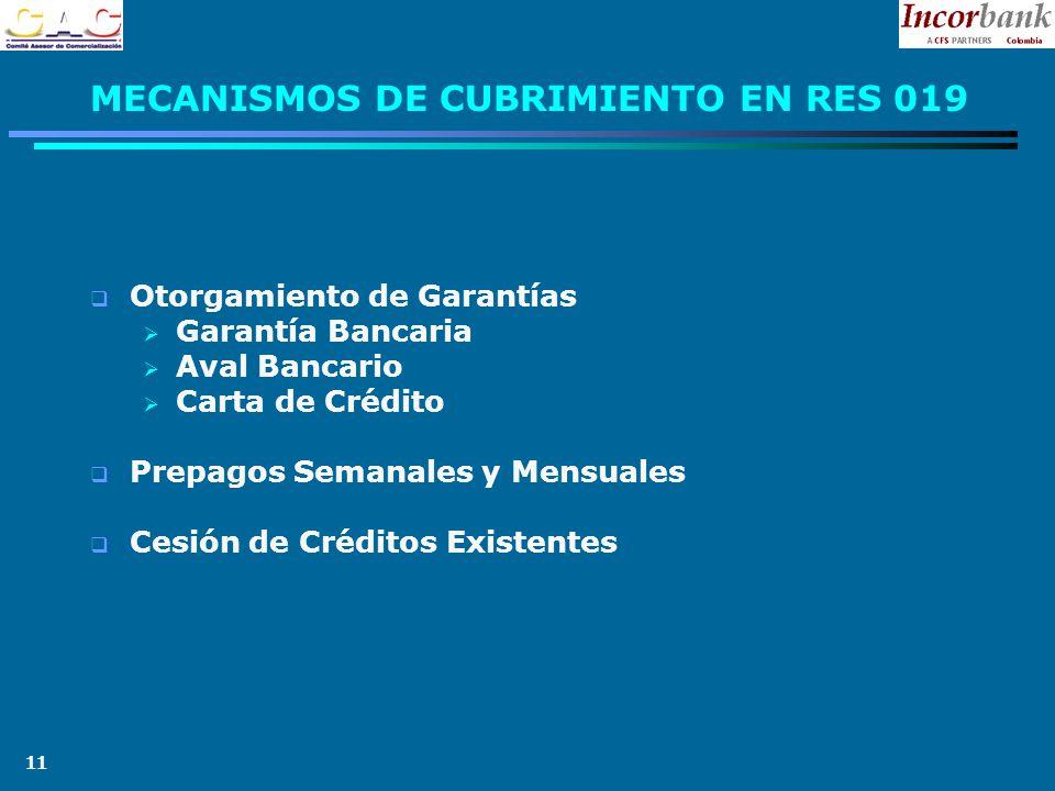 11 MECANISMOS DE CUBRIMIENTO EN RES 019 Otorgamiento de Garantías Garantía Bancaria Aval Bancario Carta de Crédito Prepagos Semanales y Mensuales Cesión de Créditos Existentes
