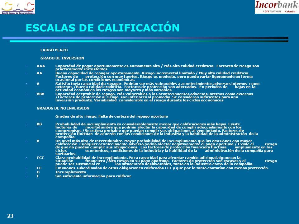 23 ESCALAS DE CALIFICACIÓN LARGO PLAZO GRADO DE INVERSION AAACapacidad de pagar oportunamente es sumamente alta / Más alta calidad crediticia.