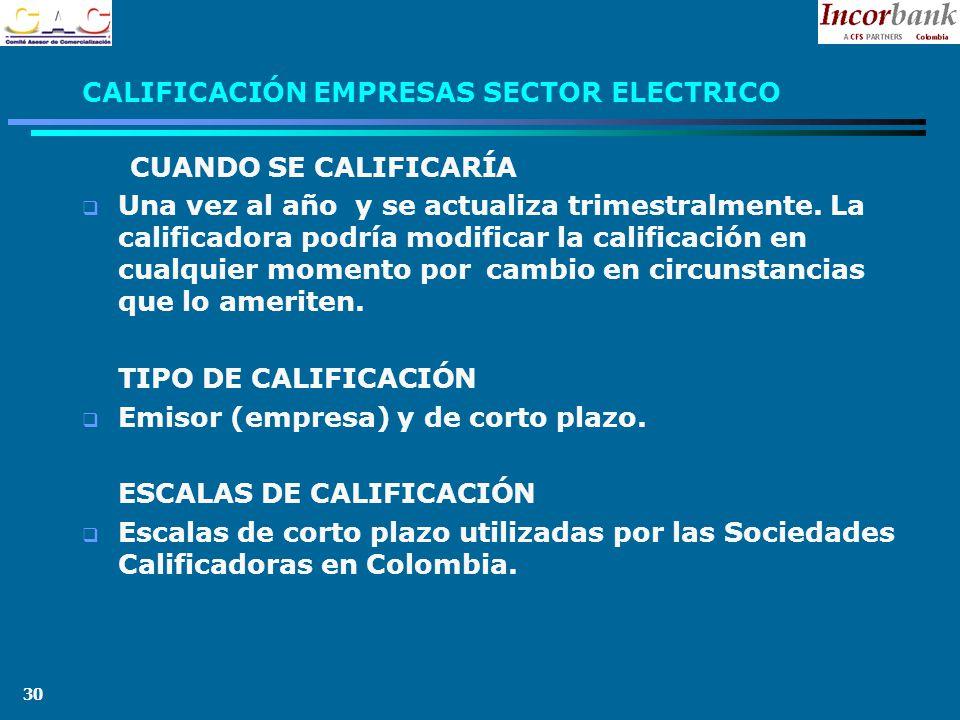 30 CALIFICACIÓN EMPRESAS SECTOR ELECTRICO CUANDO SE CALIFICARÍA Una vez al año y se actualiza trimestralmente.