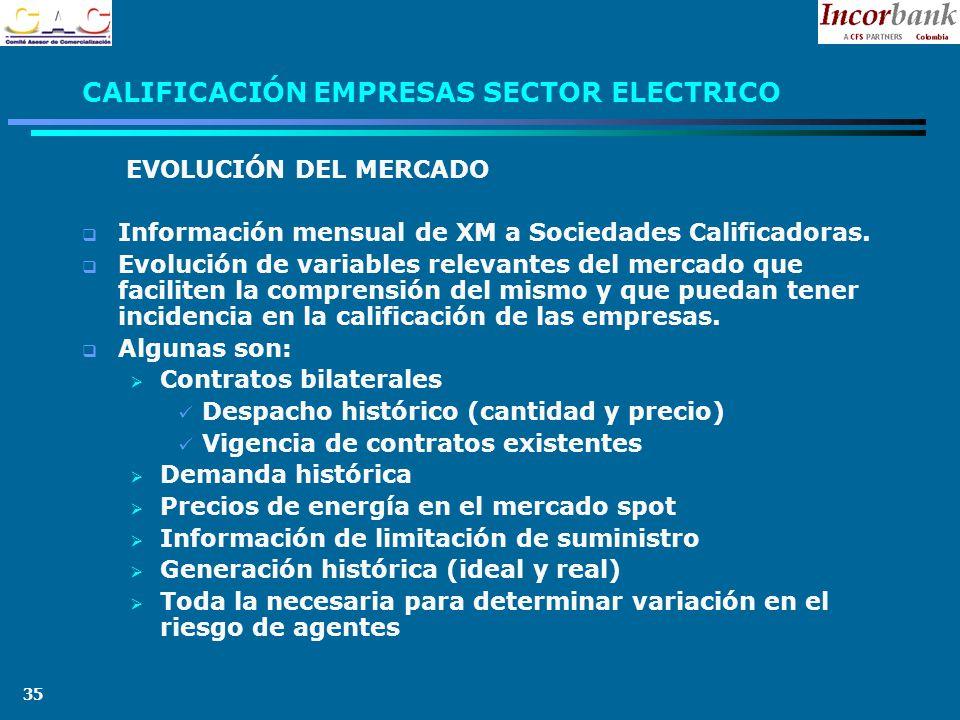 35 CALIFICACIÓN EMPRESAS SECTOR ELECTRICO EVOLUCIÓN DEL MERCADO Información mensual de XM a Sociedades Calificadoras.