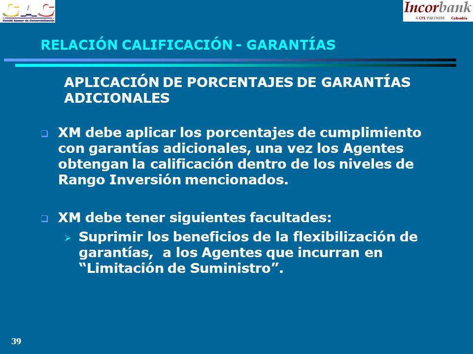 39 RELACIÓN CALIFICACIÓN - GARANTÍAS APLICACIÓN DE PORCENTAJES DE GARANTÍAS ADICIONALES XM debe aplicar los porcentajes de cumplimiento con garantías adicionales, una vez los Agentes obtengan la calificación dentro de los niveles de Rango Inversión mencionados.