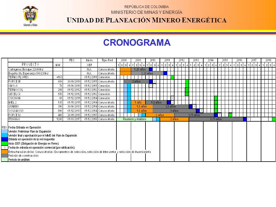 REPÚBLICA DE COLOMBIA MINISTERIO DE MINAS Y ENERGÍA U NIDAD DE P LANEACIÓN M INERO E NERGÉTICA CRONOGRAMA