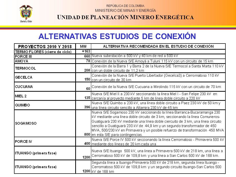 REPÚBLICA DE COLOMBIA MINISTERIO DE MINAS Y ENERGÍA U NIDAD DE P LANEACIÓN M INERO E NERGÉTICA ALTERNATIVAS ESTUDIOS DE CONEXIÓN