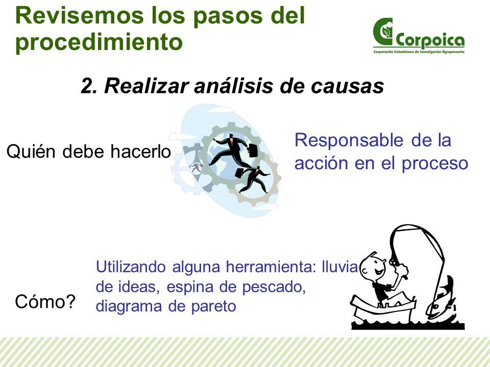 2. Realizar análisis de causas Revisemos los pasos del procedimiento Quién debe hacerlo Cómo? Responsable de la acción en el proceso Utilizando alguna