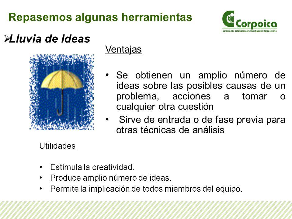 Lluvia de Ideas Utilidades Estimula la creatividad. Produce amplio número de ideas. Permite la implicación de todos miembros del equipo. Ventajas Se o