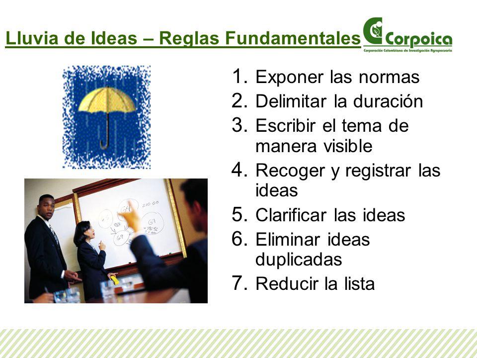 Lluvia de Ideas – Reglas Fundamentales 1. Exponer las normas 2. Delimitar la duración 3. Escribir el tema de manera visible 4. Recoger y registrar las