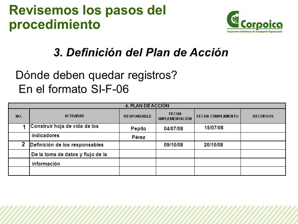 3. Definición del Plan de Acción Revisemos los pasos del procedimiento Dónde deben quedar registros? En el formato SI-F-06 1 Construir hoja de vida de