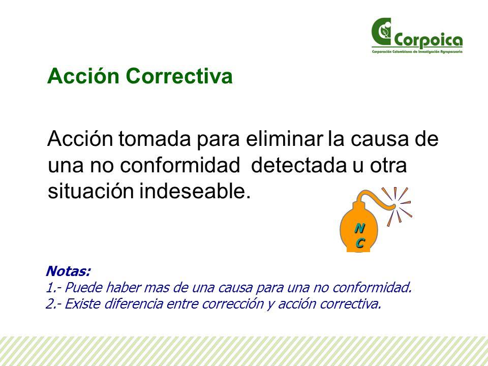 Acción Correctiva Acción tomada para eliminar la causa de una no conformidad detectada u otra situación indeseable. NCNCNCNC Notas: 1.- Puede haber ma