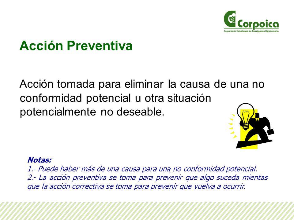 Acción Preventiva Acción tomada para eliminar la causa de una no conformidad potencial u otra situación potencialmente no deseable. Notas: 1.- Puede h