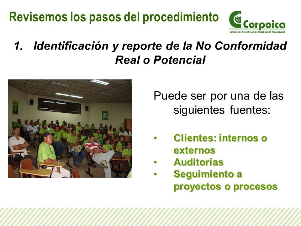 Revisemos los pasos del procedimiento 1.Identificación y reporte de la No Conformidad Real o Potencial Puede ser por una de las siguientes fuentes: Cl