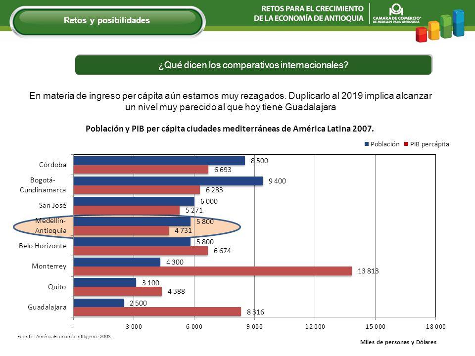 En materia de ingreso per cápita aún estamos muy rezagados.