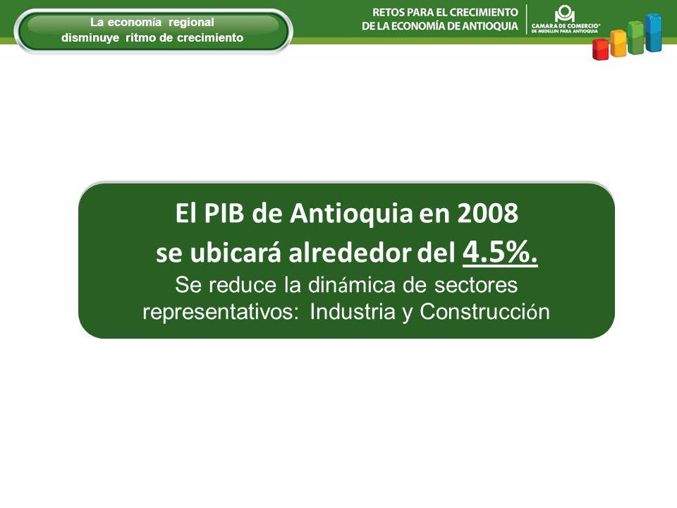 El PIB de Antioquia en 2008 se ubicará alrededor del 4.5%. Se reduce la din á mica de sectores representativos: Industria y Construcci ó n El PIB de A