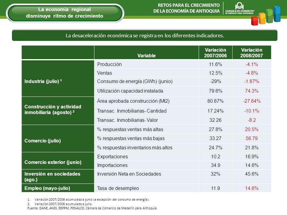 Variable Variación 2007/2006 Variación 2008/2007 Industria (julio) 1 Producción11.6%-4.1% Ventas12.5%-4.8% Consumo de energía (GWh) (junio)-29%-1.87%