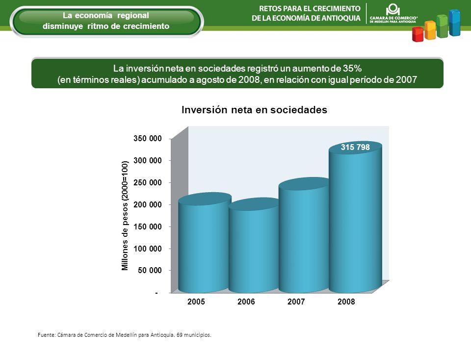 La inversión neta en sociedades registró un aumento de 35% (en términos reales) acumulado a agosto de 2008, en relación con igual período de 2007 Fuen