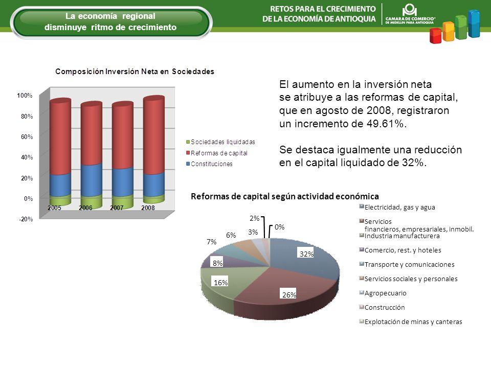 El aumento en la inversión neta se atribuye a las reformas de capital, que en agosto de 2008, registraron un incremento de 49.61%. Se destaca igualmen