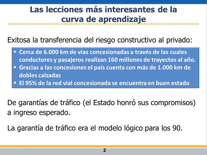 Exitosa la transferencia del riesgo constructivo al privado: De garantías de tráfico (el Estado honró sus compromisos) a ingreso esperado. La garantía